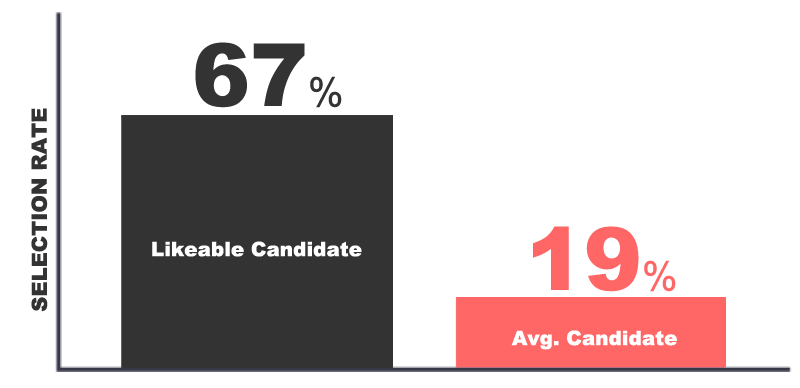 candidate likability in interview