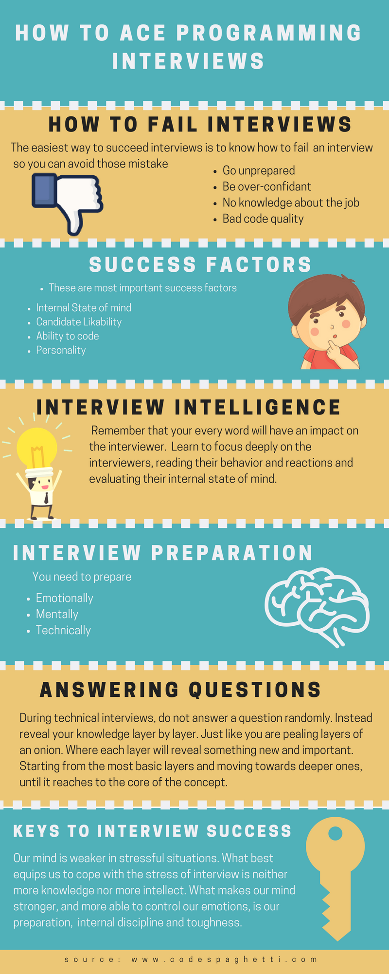 Interview-tips-infographic