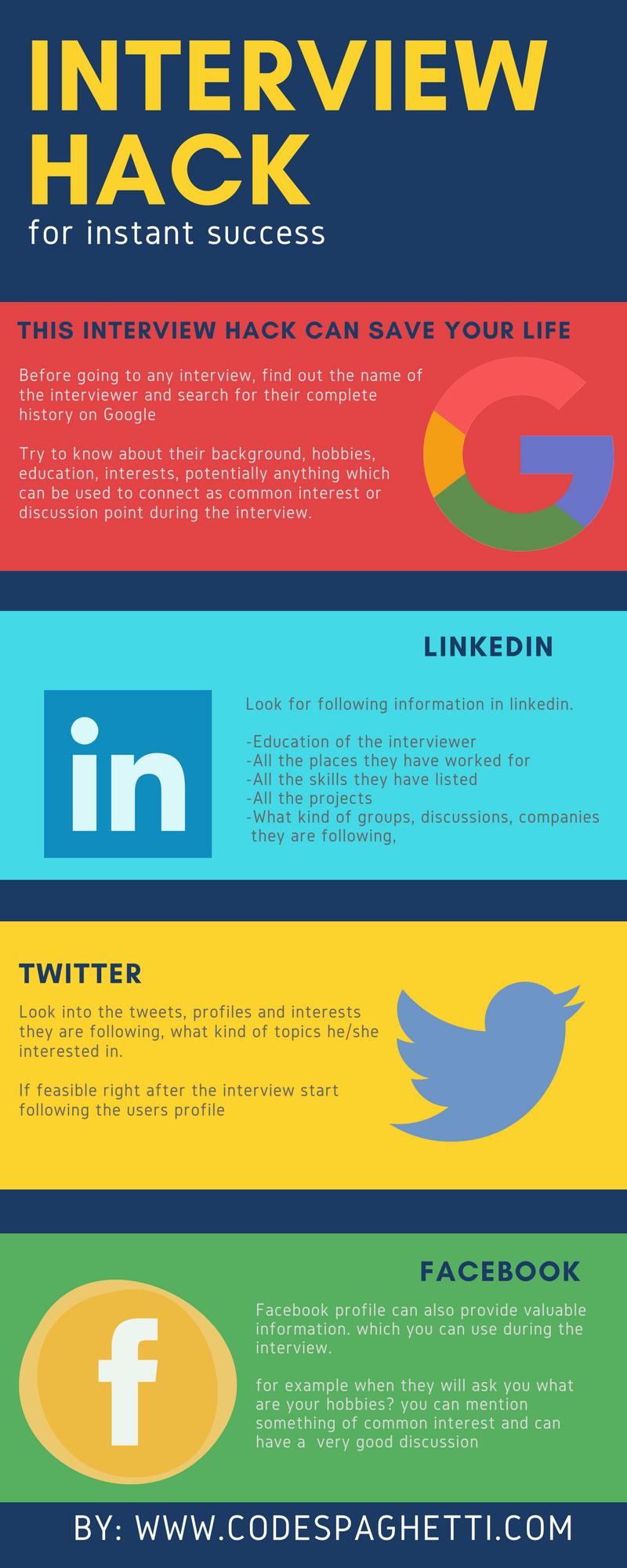 Interview Hack Infographic