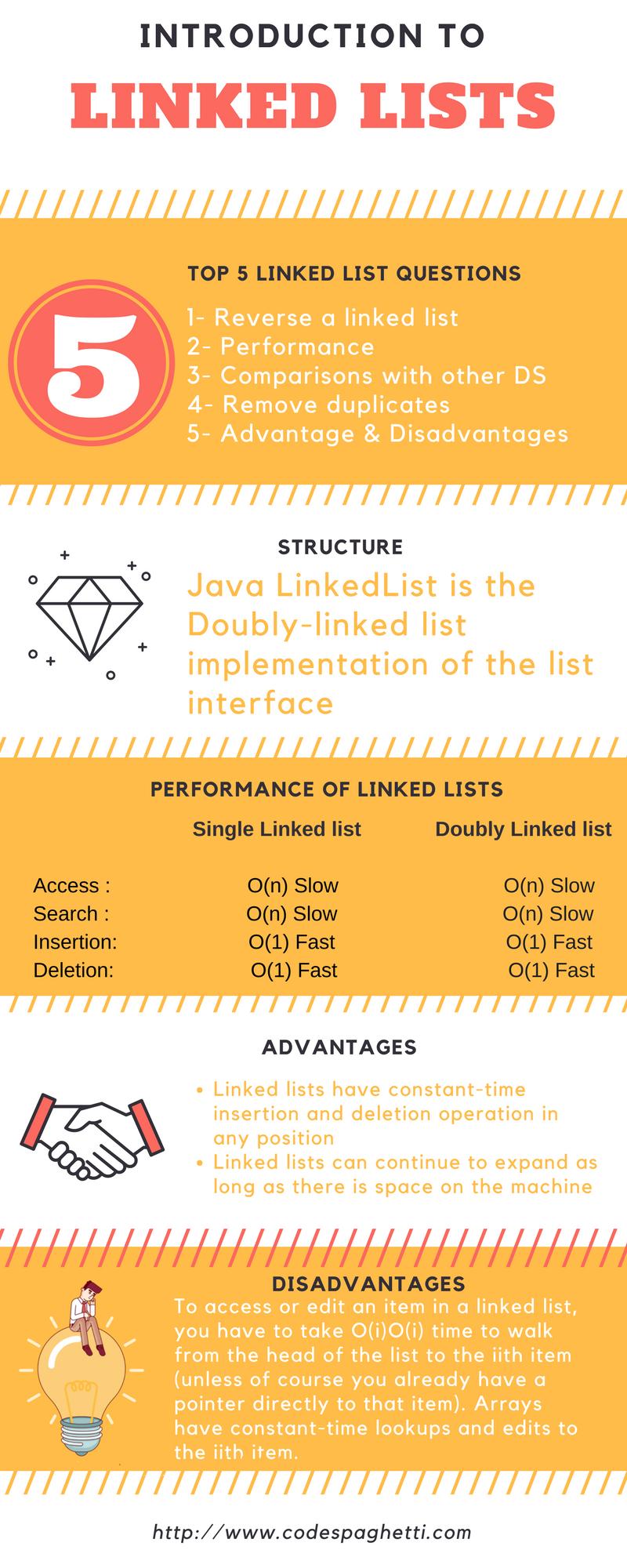 linkedlist infographic